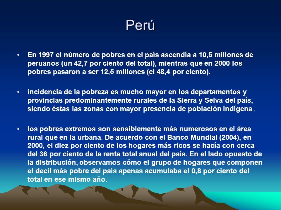 Perú En 1997 el número de pobres en el país ascendía a 10,5 millones de peruanos (un 42,7 por ciento del total), mientras que en 2000 los pobres pasar