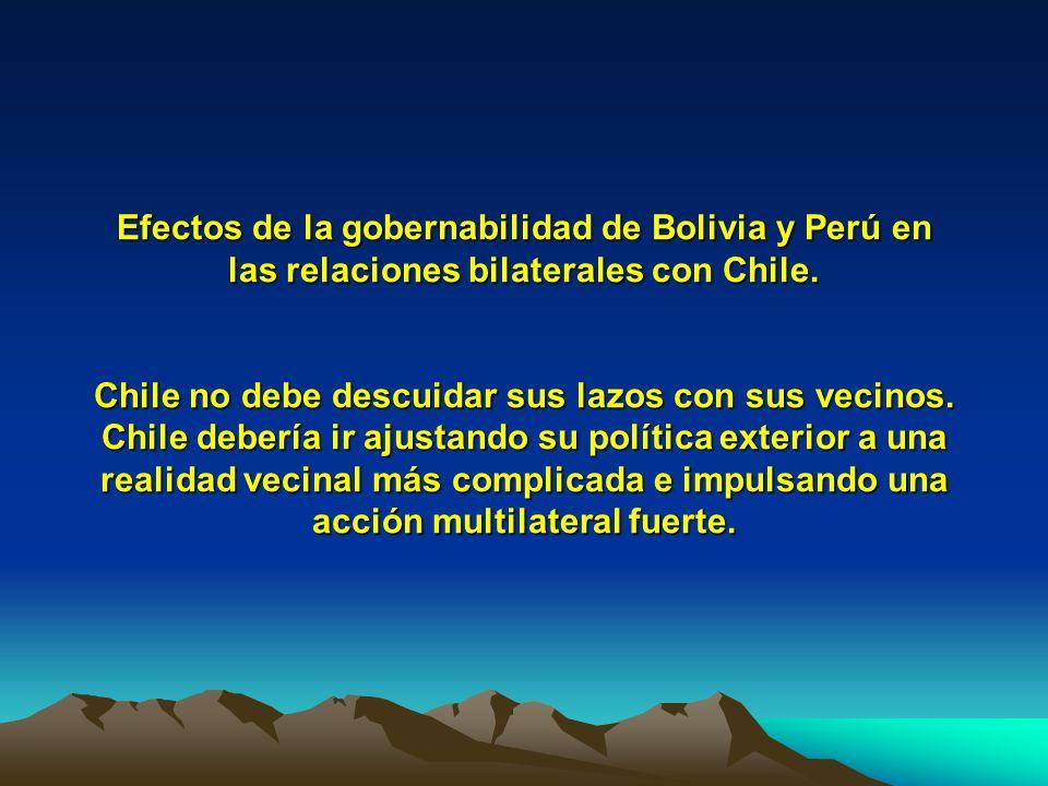 Efectos de la gobernabilidad de Bolivia y Perú en las relaciones bilaterales con Chile. Chile no debe descuidar sus lazos con sus vecinos. Chile deber