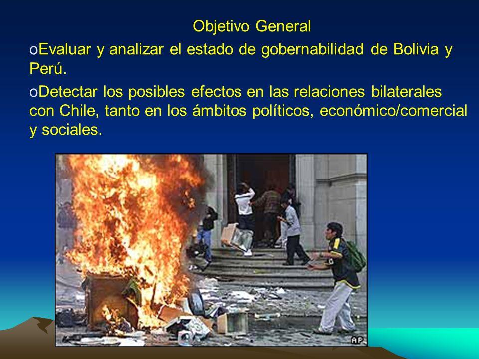 Objetivo General oEvaluar y analizar el estado de gobernabilidad de Bolivia y Perú. oDetectar los posibles efectos en las relaciones bilaterales con C