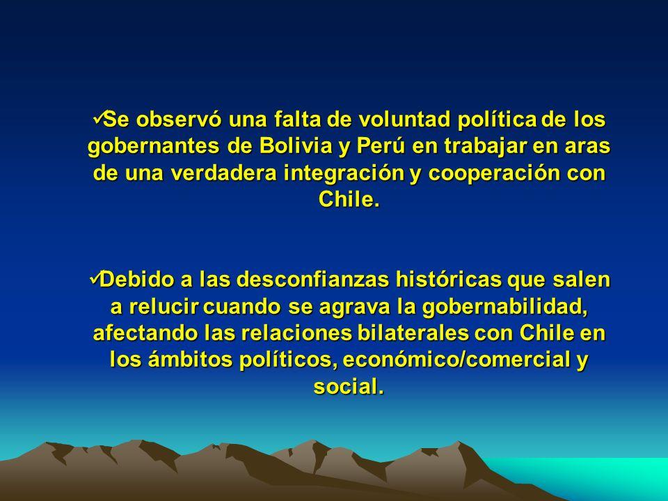 Se observó una falta de voluntad política de los gobernantes de Bolivia y Perú en trabajar en aras de una verdadera integración y cooperación con Chil