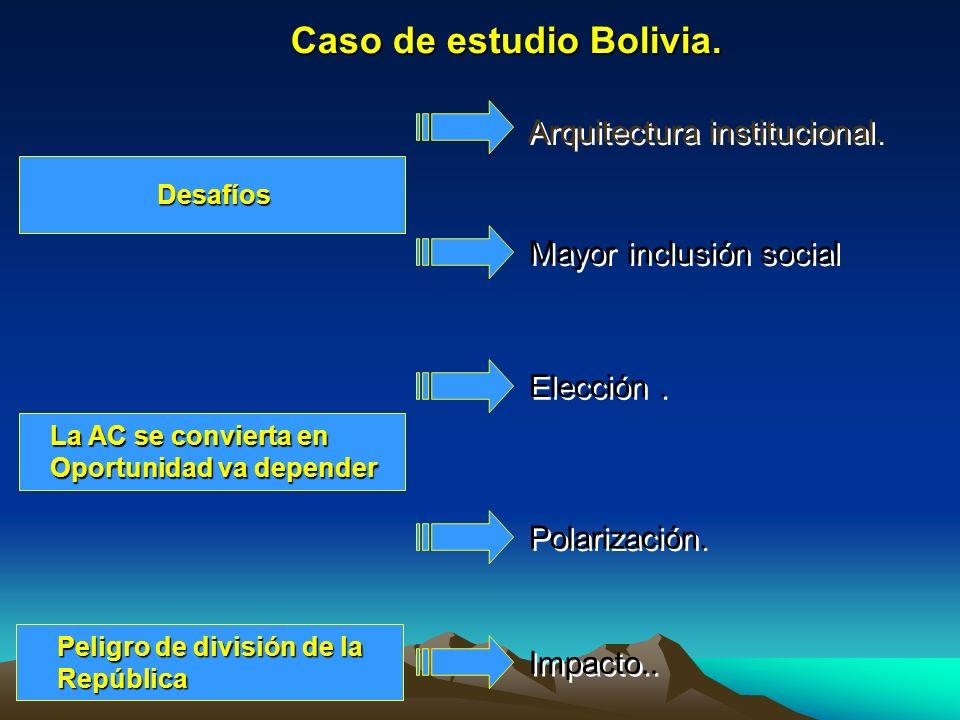 Caso de estudio Bolivia. Desafíos La AC se convierta en Oportunidad va depender Peligro de división de la República Arquitectura institucional. Mayor