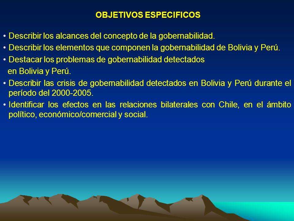 OBJETIVOS ESPECIFICOS Describir los alcances del concepto de la gobernabilidad. Describir los elementos que componen la gobernabilidad de Bolivia y Pe