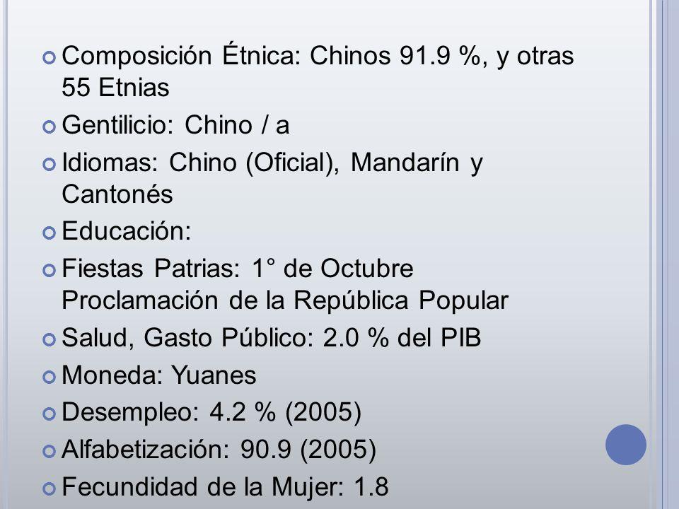 Composición Étnica: Chinos 91.9 %, y otras 55 Etnias Gentilicio: Chino / a Idiomas: Chino (Oficial), Mandarín y Cantonés Educación: Fiestas Patrias: 1