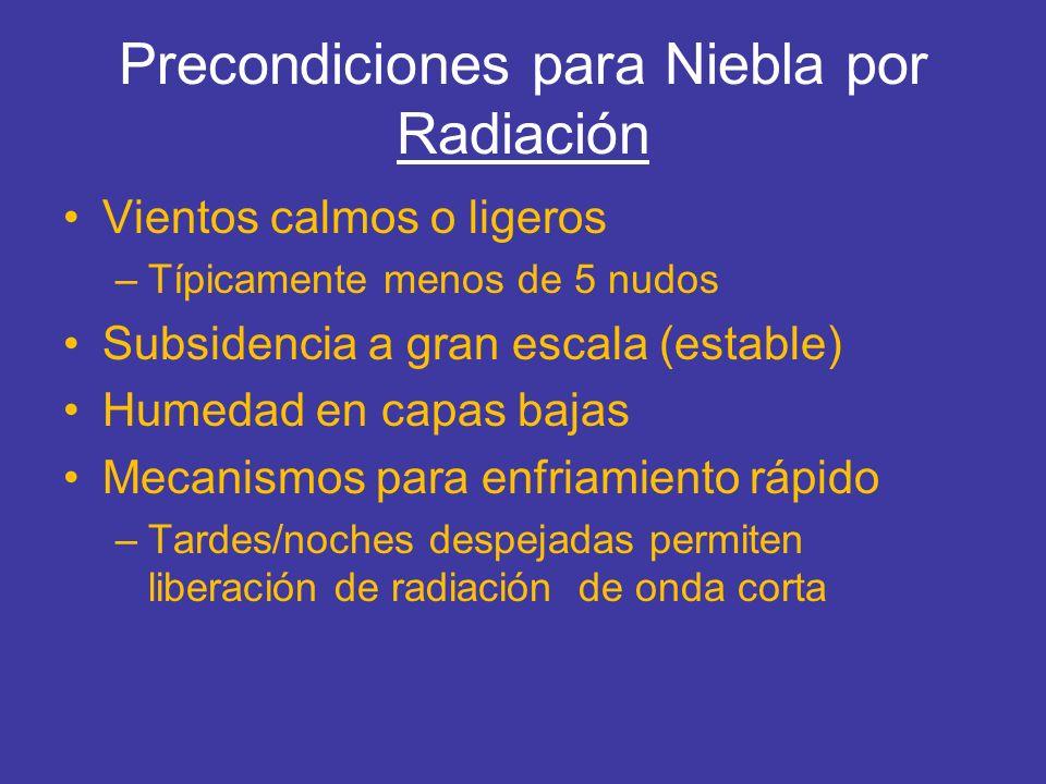 Precondiciones para Niebla por Radiación Vientos calmos o ligeros –Típicamente menos de 5 nudos Subsidencia a gran escala (estable) Humedad en capas b