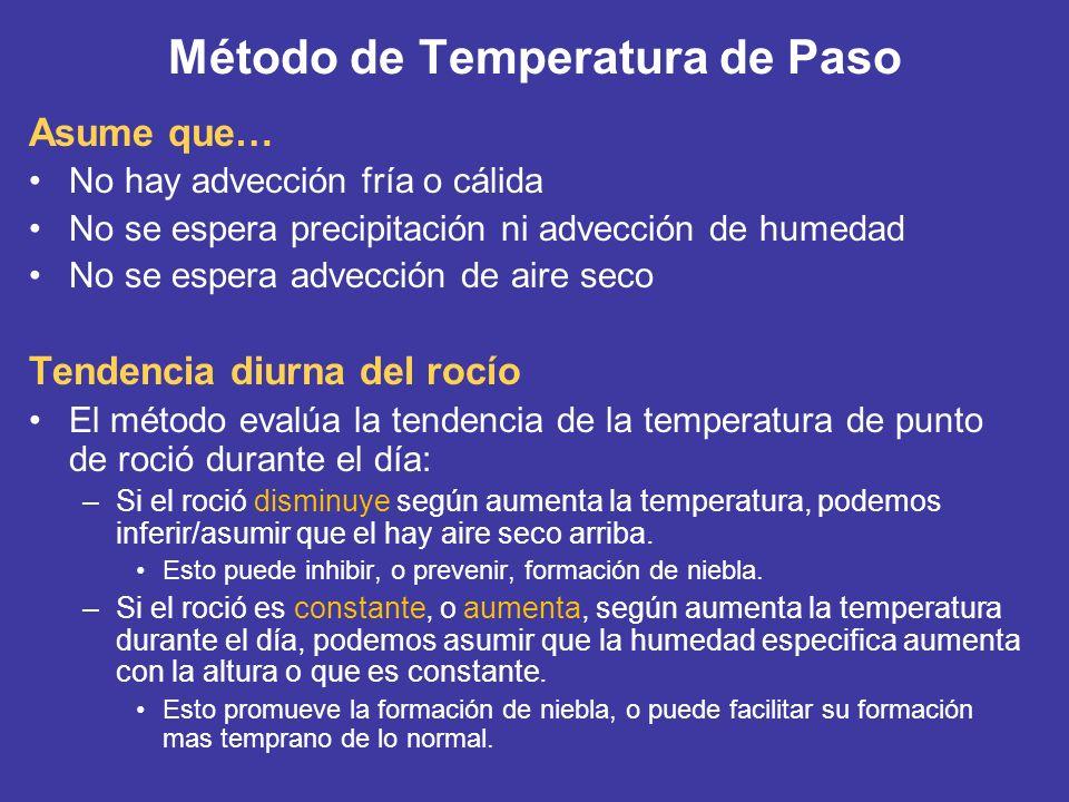 Método de Temperatura de Paso Asume que… No hay advección fría o cálida No se espera precipitación ni advección de humedad No se espera advección de a