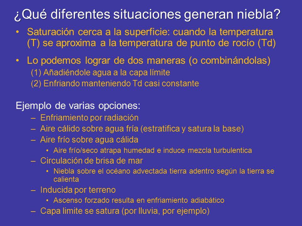 ¿Qué diferentes situaciones generan niebla? Saturación cerca a la superficie: cuando la temperatura (T) se aproxima a la temperatura de punto de rocío
