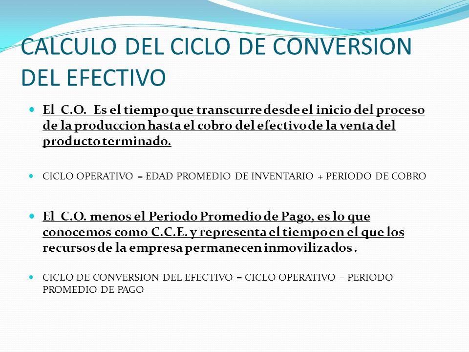 CALCULO DEL CICLO DE CONVERSION DEL EFECTIVO El C.O. Es el tiempo que transcurre desde el inicio del proceso de la produccion hasta el cobro del efect
