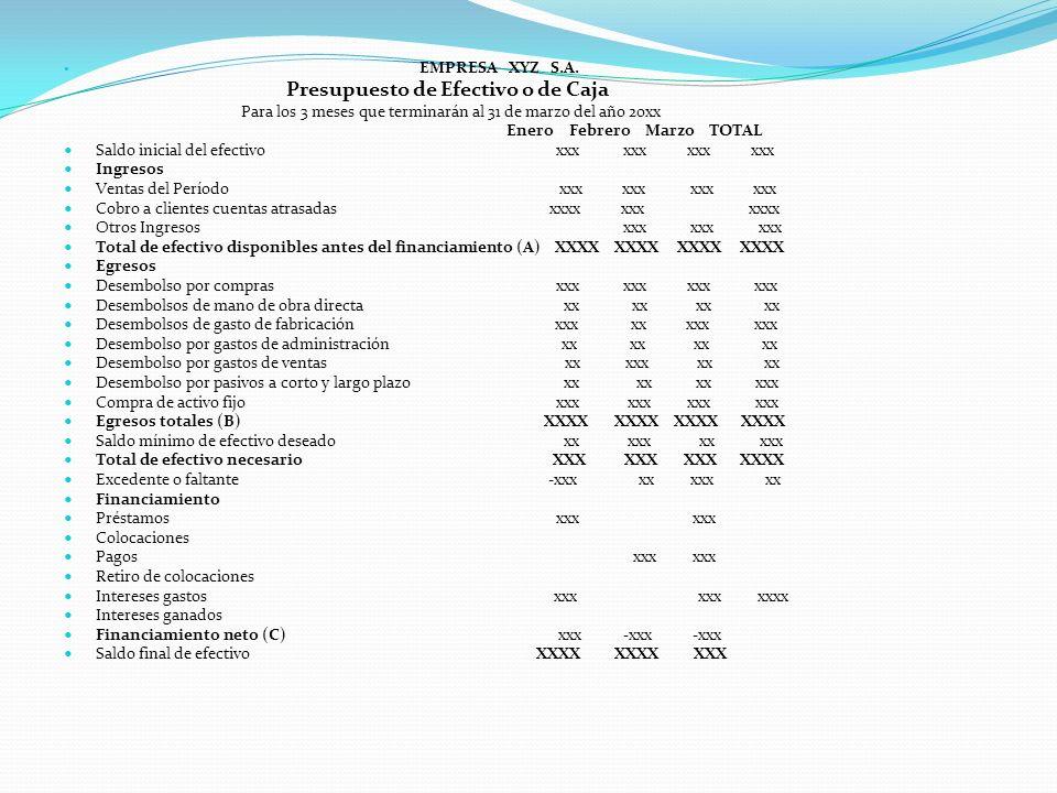EMPRESA XYZ S.A. Presupuesto de Efectivo o de Caja Para los 3 meses que terminarán al 31 de marzo del año 20xx Enero Febrero Marzo TOTAL Saldo inicial