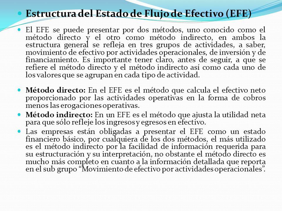 Estructura del Estado de Flujo de Efectivo (EFE) El EFE se puede presentar por dos métodos, uno conocido como el método directo y el otro como método