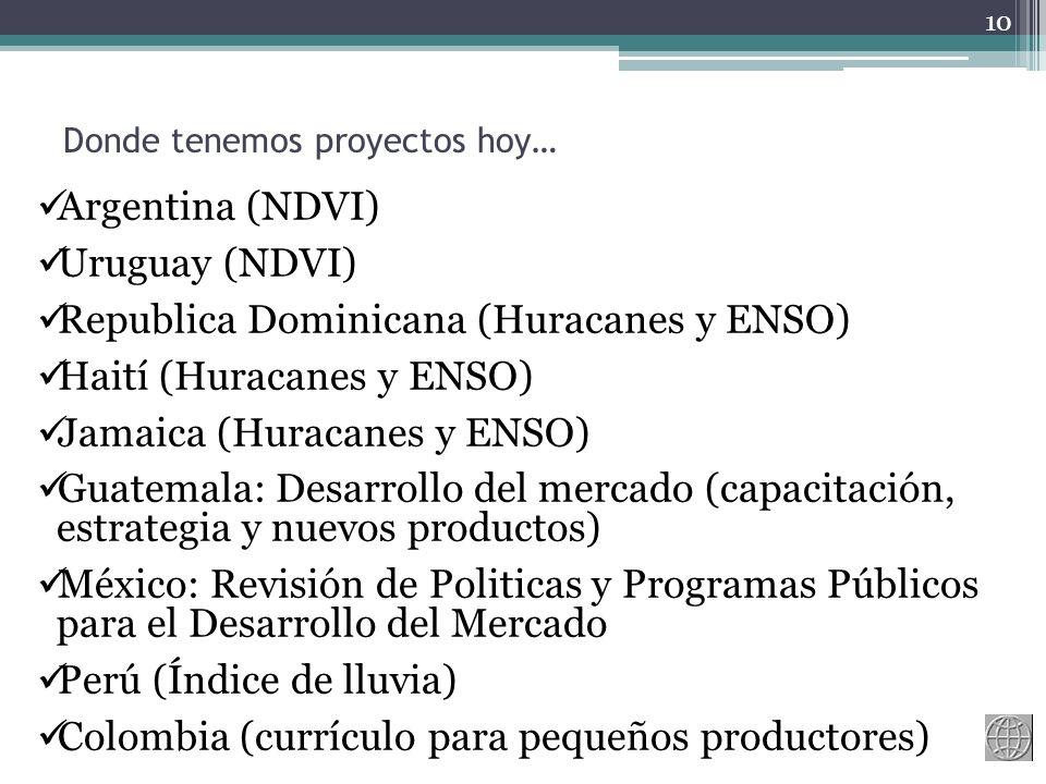 10 Donde tenemos proyectos hoy… Argentina (NDVI) Uruguay (NDVI) Republica Dominicana (Huracanes y ENSO) Haití (Huracanes y ENSO) Jamaica (Huracanes y ENSO) Guatemala: Desarrollo del mercado (capacitación, estrategia y nuevos productos) México: Revisión de Politicas y Programas Públicos para el Desarrollo del Mercado Perú (Índice de lluvia) Colombia (currículo para pequeños productores)