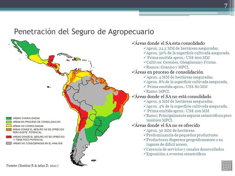 Penetración del Seguro de Agropecuario 7 Fuente: (Iturrioz R & Arias D.