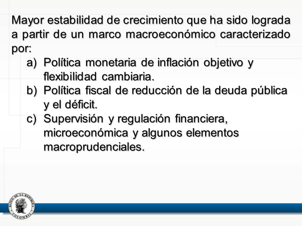 Mayor estabilidad de crecimiento que ha sido lograda a partir de un marco macroeconómico caracterizado por: a)Política monetaria de inflación objetivo