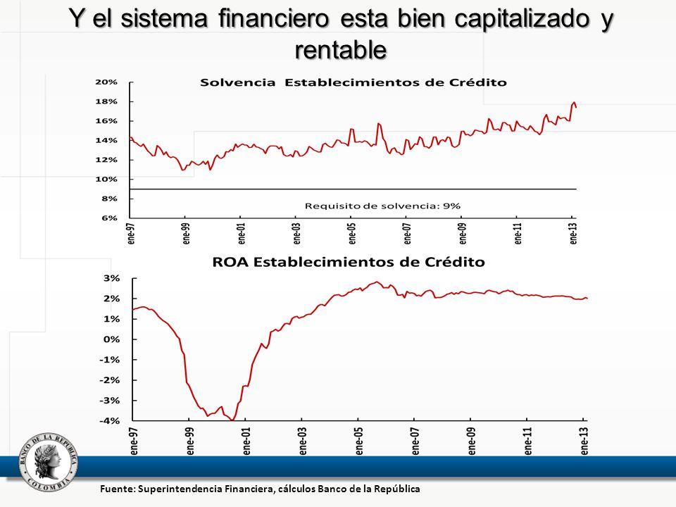 Y el sistema financiero esta bien capitalizado y rentable Fuente: Superintendencia Financiera, cálculos Banco de la República