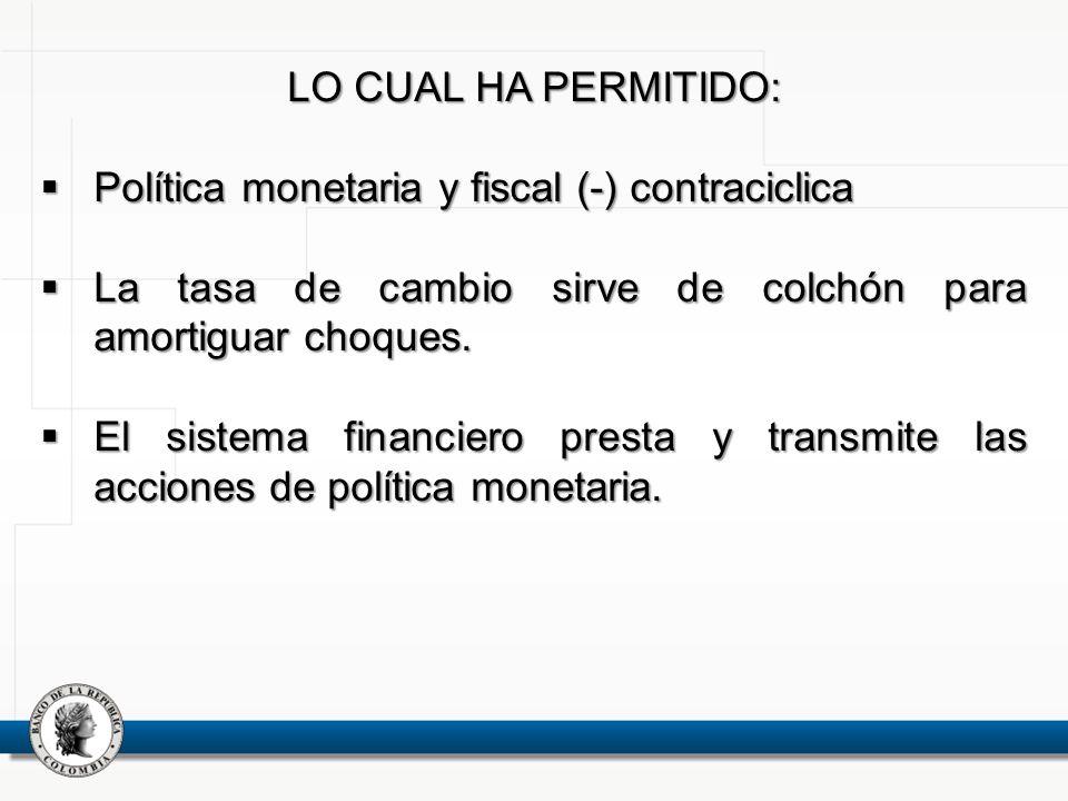 LO CUAL HA PERMITIDO: Política monetaria y fiscal (-) contraciclica Política monetaria y fiscal (-) contraciclica La tasa de cambio sirve de colchón p