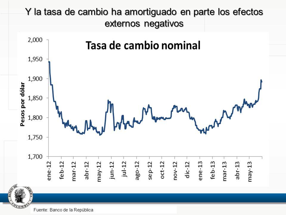 Y la tasa de cambio ha amortiguado en parte los efectos externos negativos Fuente: Banco de la República