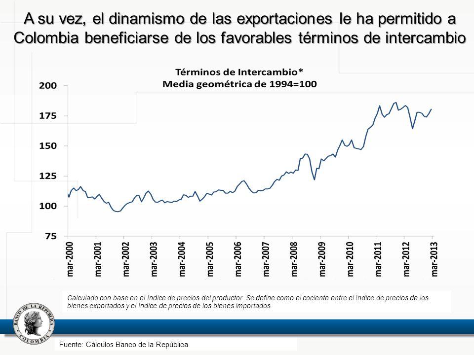 A su vez, el dinamismo de las exportaciones le ha permitido a Colombia beneficiarse de los favorables términos de intercambio Fuente: Cálculos Banco d