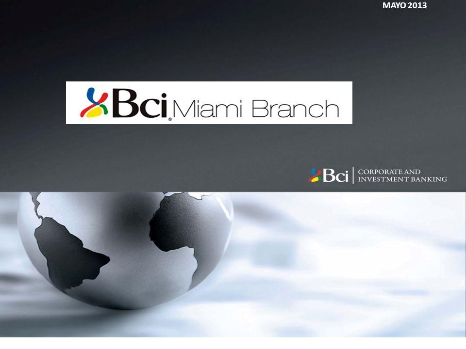 AGENDA Porque Florida.Sistema bancario en los EEUU y Florida.