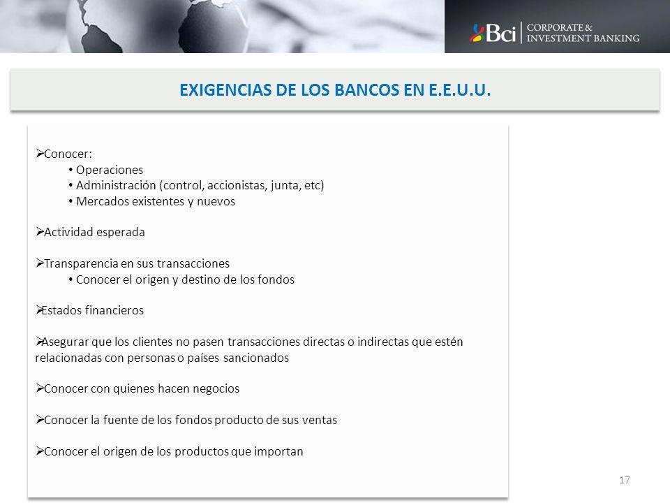 EXIGENCIAS DE LOS BANCOS EN E.E.U.U. Conocer: Operaciones Administración (control, accionistas, junta, etc) Mercados existentes y nuevos Actividad esp