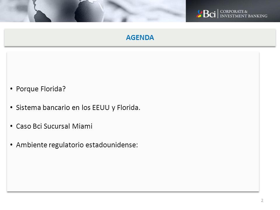 AGENDA Porque Florida? Sistema bancario en los EEUU y Florida. Caso Bci Sucursal Miami Ambiente regulatorio estadounidense: Porque Florida? Sistema ba