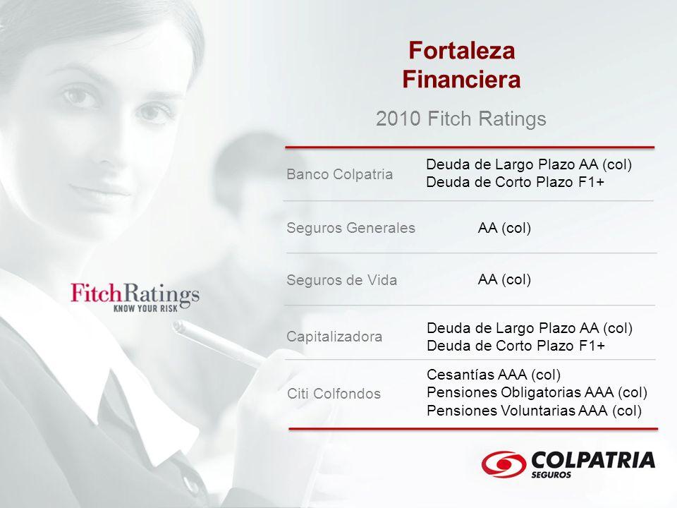 Fortaleza Financiera 2010 Fitch Ratings Banco Colpatria Deuda de Largo Plazo AA (col) Deuda de Corto Plazo F1+ Seguros GeneralesAA (col) Capitalizador