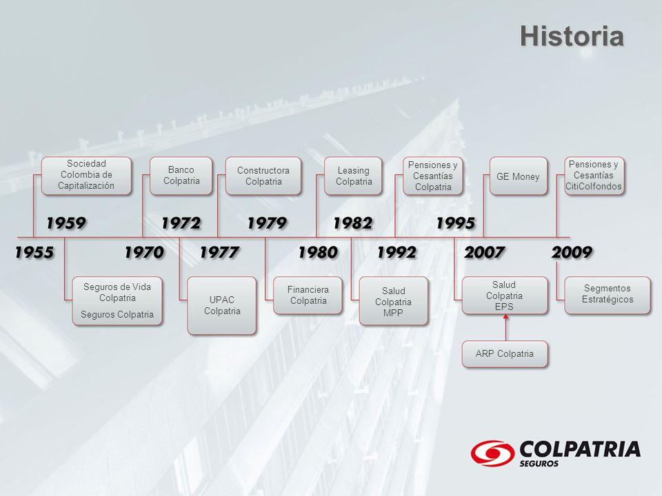 Sociedad Colombia de Capitalización Banco Colpatria Constructora Colpatria Leasing Colpatria Pensiones y Cesantías Colpatria GE Money Seguros de Vida