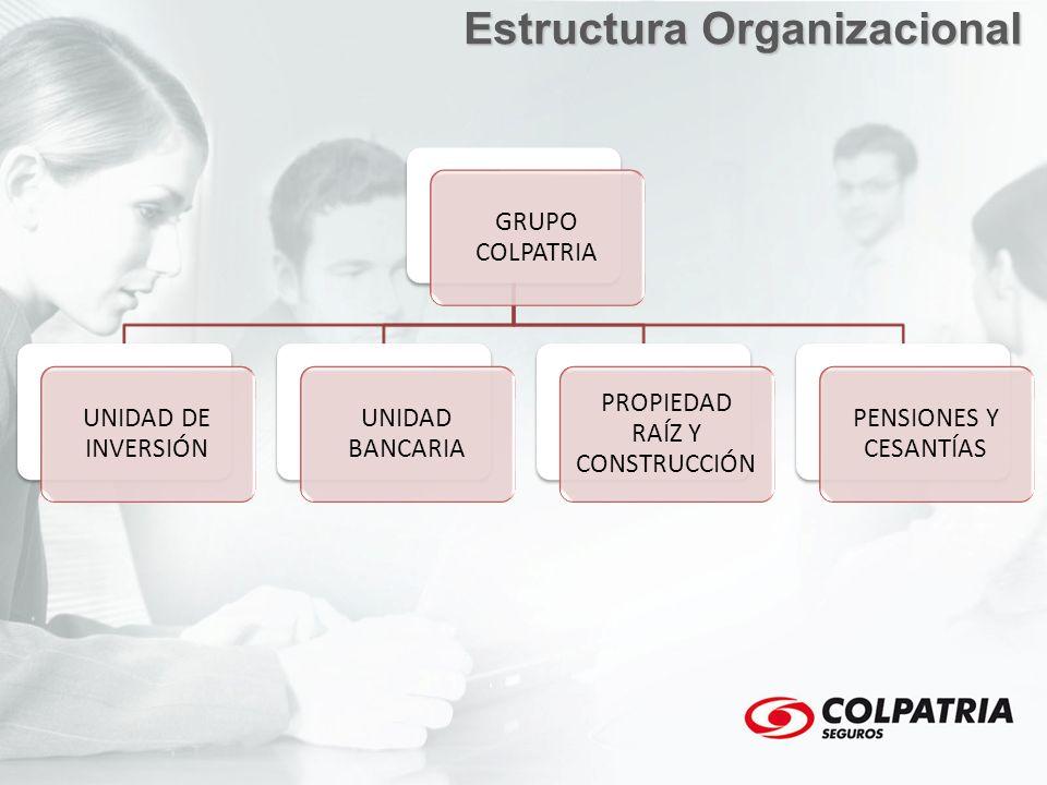 GRUPO COLPATRIA UNIDAD DE INVERSIÓN UNIDAD BANCARIA PROPIEDAD RAÍZ Y CONSTRUCCIÓN PENSIONES Y CESANTÍAS Estructura Organizacional
