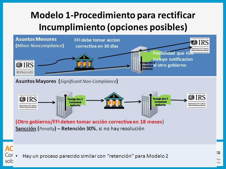 Modelo 1-Procedimiento para rectificar Incumplimiento (opciones posibles) 18 Asuntos Menores (Minor Noncompliance) Asuntos Mayores ( Significant Non-C