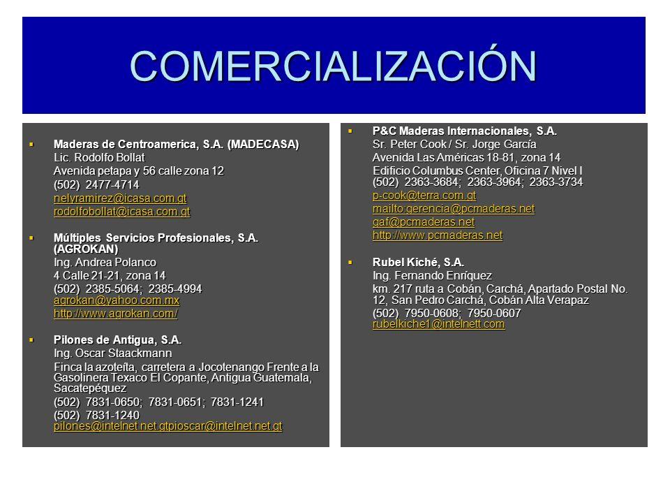 COMERCIALIZACIÓN Maderas de Centroamerica, S.A. (MADECASA) Maderas de Centroamerica, S.A. (MADECASA) Lic. Rodolfo Bollat Avenida petapa y 56 calle zon