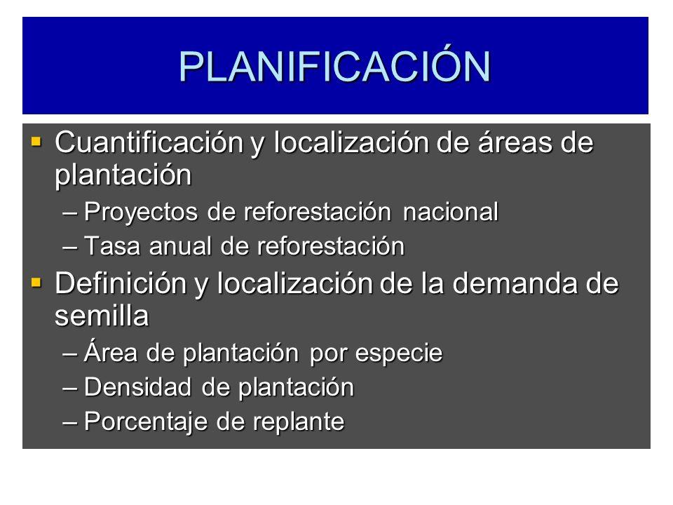PLANIFICACIÓN Cuantificación y localización de áreas de plantación Cuantificación y localización de áreas de plantación –Proyectos de reforestación na