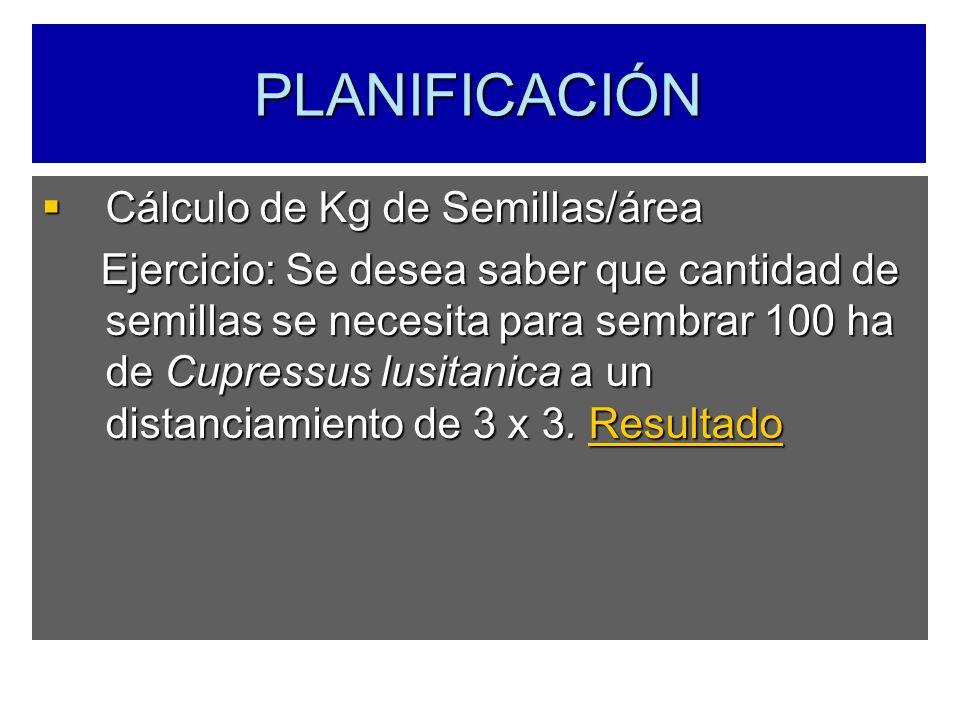 Calculo de kg de semilla 100ha Cálculo de Kg de Semillas/área Cálculo de Kg de Semillas/área Ejercicio: Se desea saber que cantidad de semillas se nec