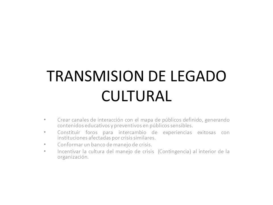 TRANSMISION DE LEGADO CULTURAL Crear canales de interacción con el mapa de públicos definido, generando contenidos educativos y preventivos en públicos sensibles.