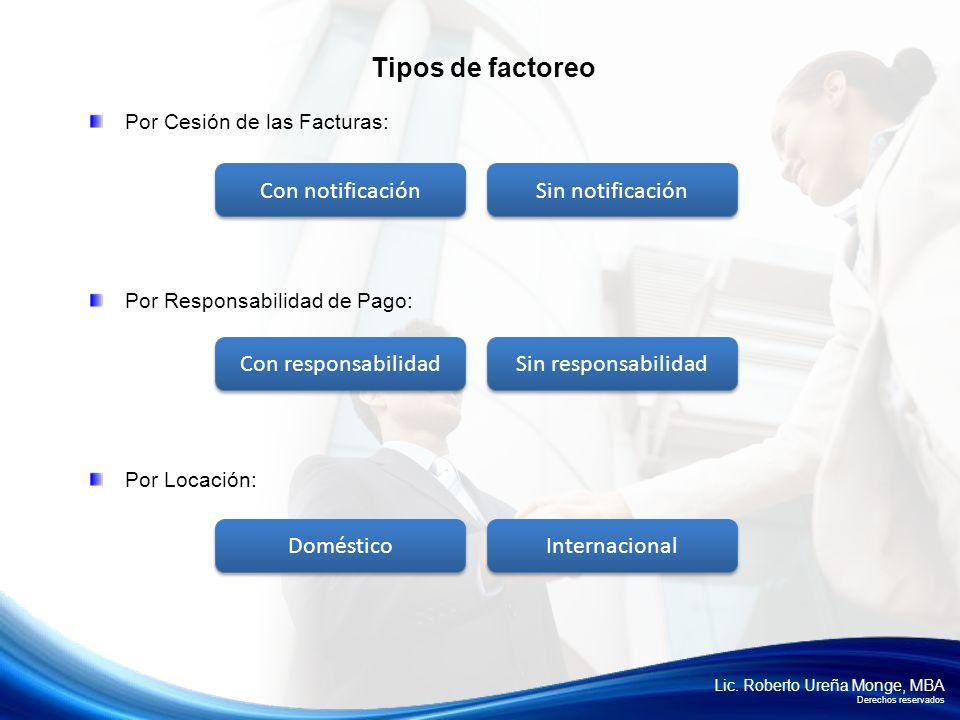 Lic. Roberto Ureña Monge, MBA Derechos reservados Tipos de factoreo Por Cesión de las Facturas: Por Responsabilidad de Pago: Por Locación: Con notific