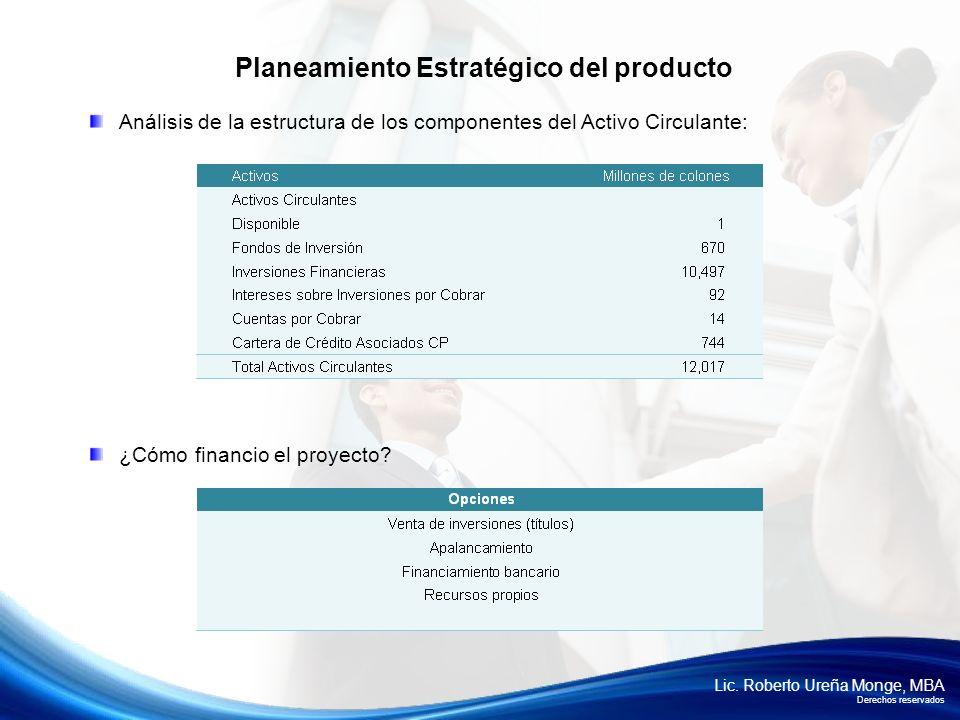 Lic. Roberto Ureña Monge, MBA Derechos reservados Análisis de la estructura de los componentes del Activo Circulante: ¿Cómo financio el proyecto? Plan