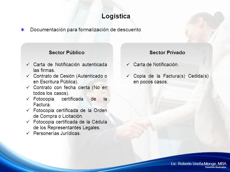 Lic. Roberto Ureña Monge, MBA Derechos reservados Documentación para formalización de descuento Logística Sector Privado Carta de Notificación. Copia
