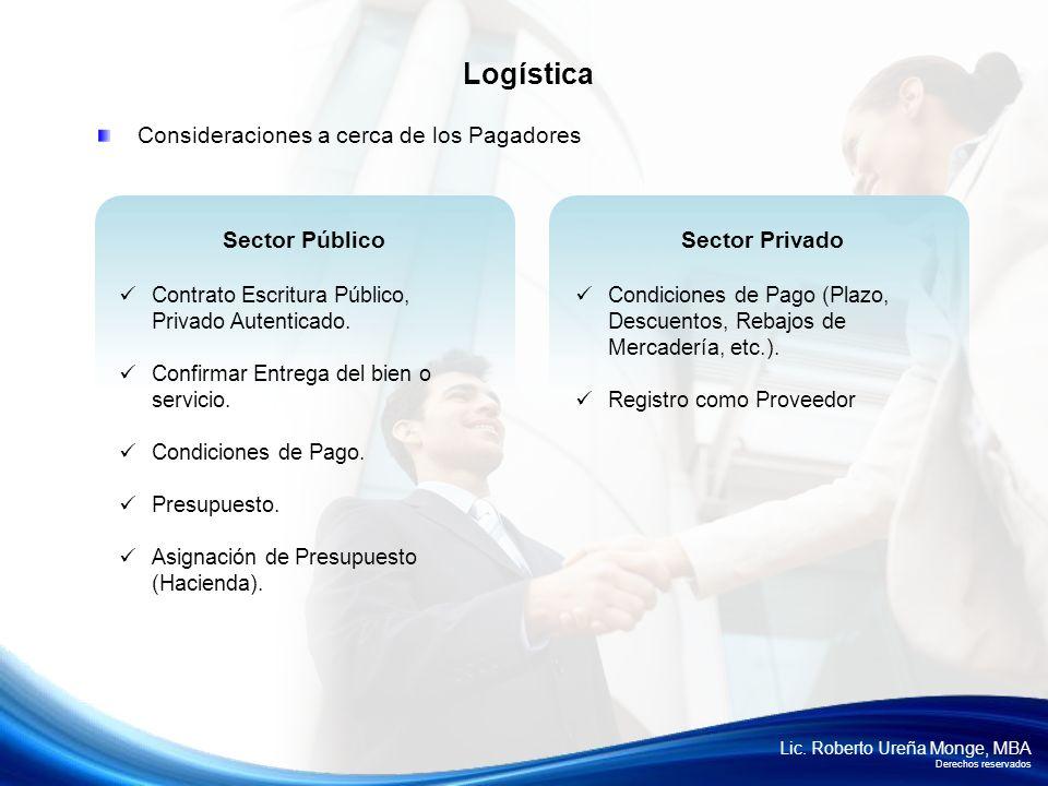 Lic. Roberto Ureña Monge, MBA Derechos reservados Consideraciones a cerca de los Pagadores Logística Sector Privado Condiciones de Pago (Plazo, Descue