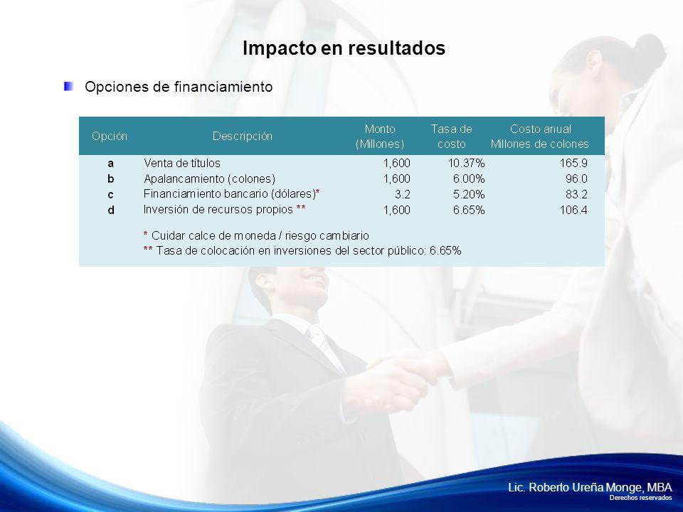 Lic. Roberto Ureña Monge, MBA Derechos reservados Impacto en resultados Opciones de financiamiento