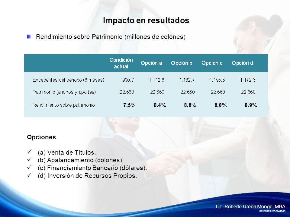 Lic. Roberto Ureña Monge, MBA Derechos reservados Impacto en resultados Rendimiento sobre Patrimonio (millones de colones) Opciones (a) Venta de Títul