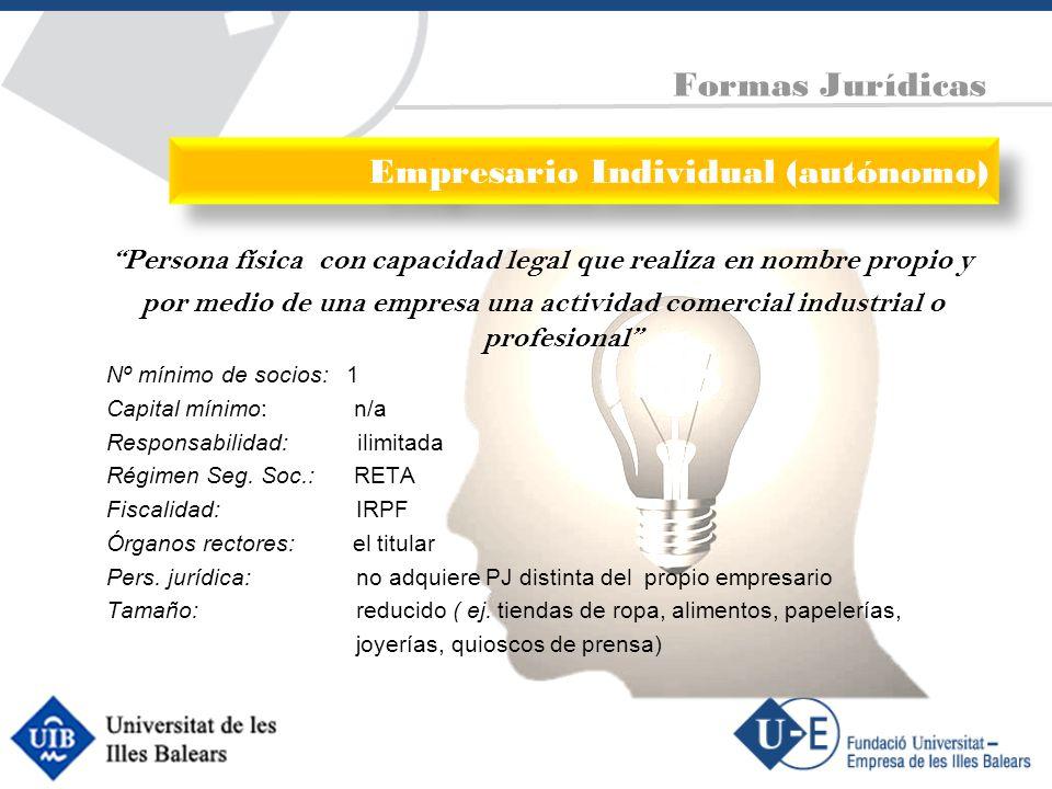 Persona física con capacidad legal que realiza en nombre propio y por medio de una empresa una actividad comercial industrial o profesional Nº mínimo