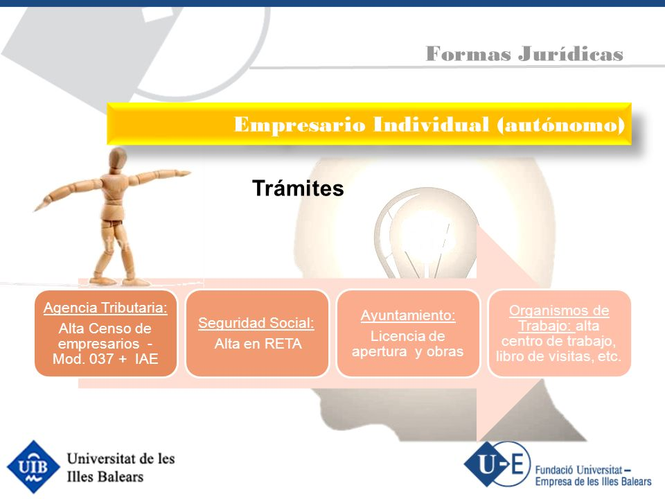 Agencia Tributaria: Alta Censo de empresarios - Mod. 037 + IAE Seguridad Social: Alta en RETA Ayuntamiento: Licencia de apertura y obras Organismos de