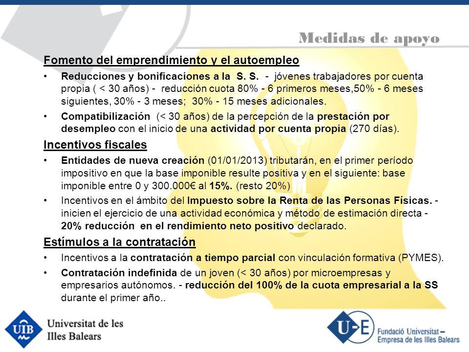 Fomento del emprendimiento y el autoempleo Reducciones y bonificaciones a la S. S. - jóvenes trabajadores por cuenta propia ( < 30 años) - reducción c