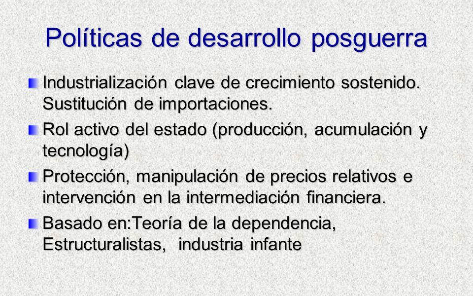 Políticas de desarrollo posguerra Industrialización clave de crecimiento sostenido. Sustitución de importaciones. Rol activo del estado (producción, a