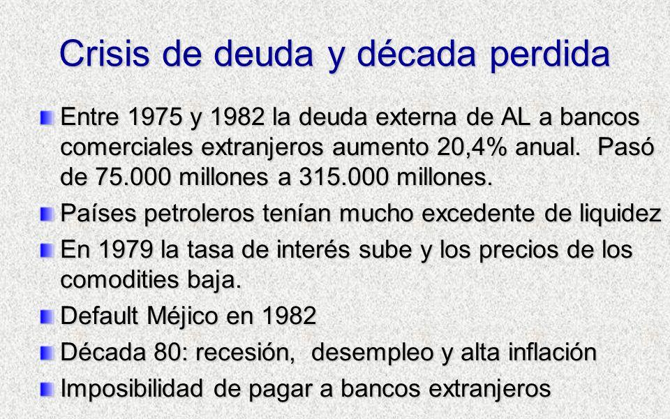 Crisis de deuda y década perdida Entre 1975 y 1982 la deuda externa de AL a bancos comerciales extranjeros aumento 20,4% anual. Pasó de 75.000 millone