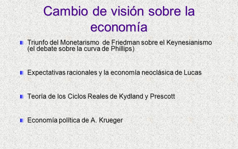 Cambio de visión sobre la economía Triunfo del Monetarismo de Friedman sobre el Keynesianismo (el debate sobre la curva de Phillips) Expectativas raci