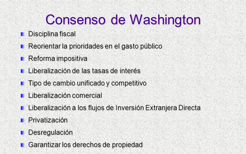 Consenso de Washington Disciplina fiscal Reorientar la prioridades en el gasto público Reforma impositiva Liberalización de las tasas de interés Tipo