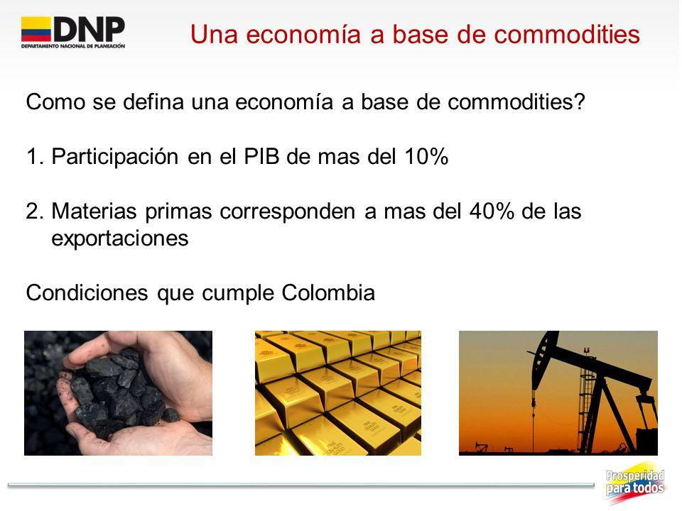 Una economía a base de commodities Como se defina una economía a base de commodities? 1.Participación en el PIB de mas del 10% 2.Materias primas corre