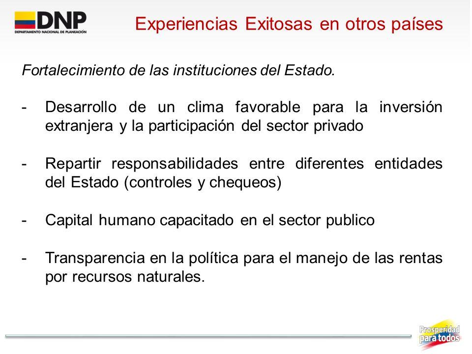 Experiencias Exitosas en otros países Fortalecimiento de las instituciones del Estado. -Desarrollo de un clima favorable para la inversión extranjera