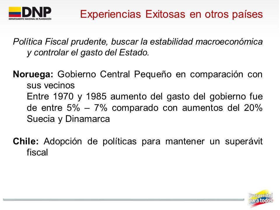 Experiencias Exitosas en otros países Política Fiscal prudente, buscar la estabilidad macroeconómica y controlar el gasto del Estado. Noruega: Gobiern