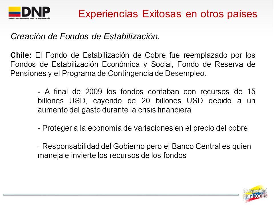 Experiencias Exitosas en otros países Creación de Fondos de Estabilización. Chile: El Fondo de Estabilización de Cobre fue reemplazado por los Fondos
