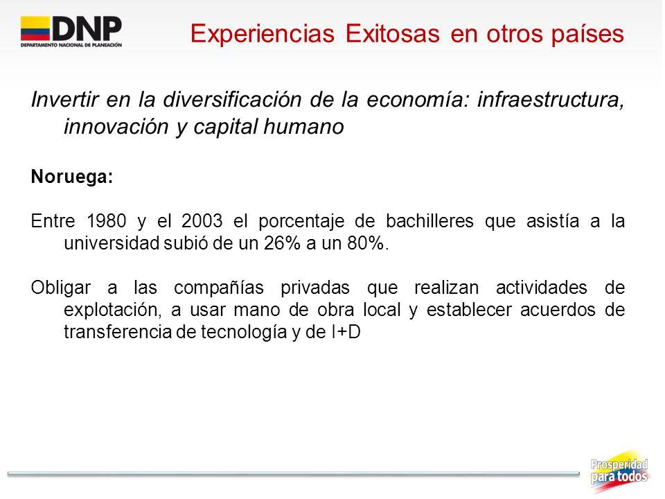 Experiencias Exitosas en otros países Invertir en la diversificación de la economía: infraestructura, innovación y capital humano Noruega: Entre 1980