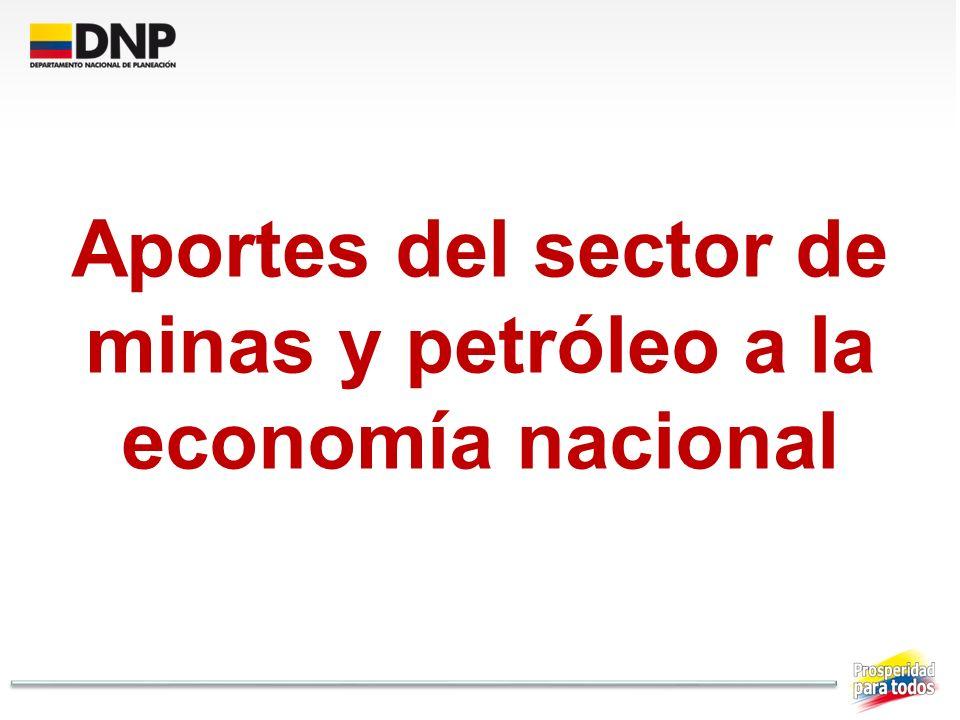 Experiencias Exitosas en otros países Chile y Noruega: Dos países con economías dependientes del desarrollo de recursos naturales que han logrado mantener altas tasas de crecimiento y diversificar su economía.